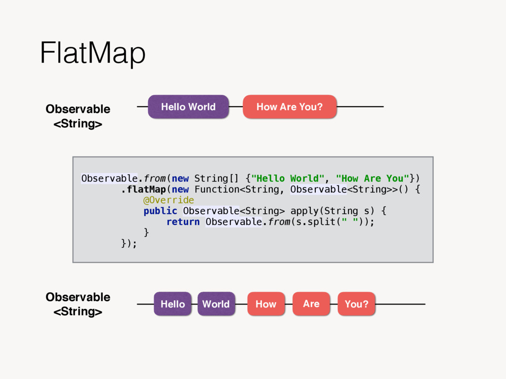Observable <String> FlatMap Observable.from(new...