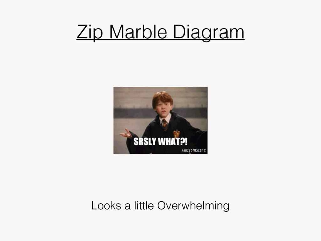 Zip Marble Diagram Looks a little Overwhelming