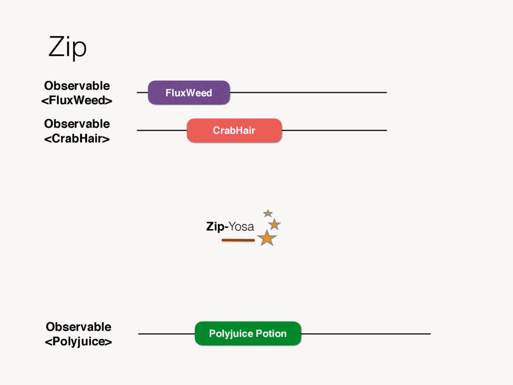 Zip-Yosa Observable <FluxWeed> Zip Observable <...