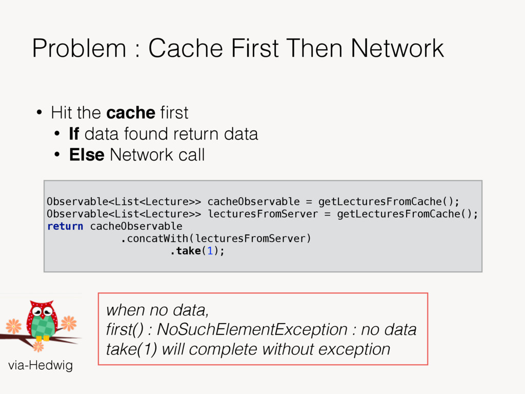 Problem : Cache First Then Network • Hit the ca...