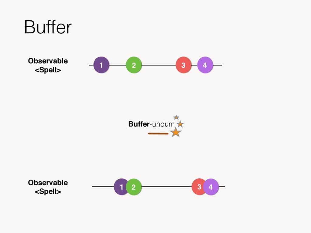 Buffer-undum Buffer Observable <Spell> 1 2 3 4 ...