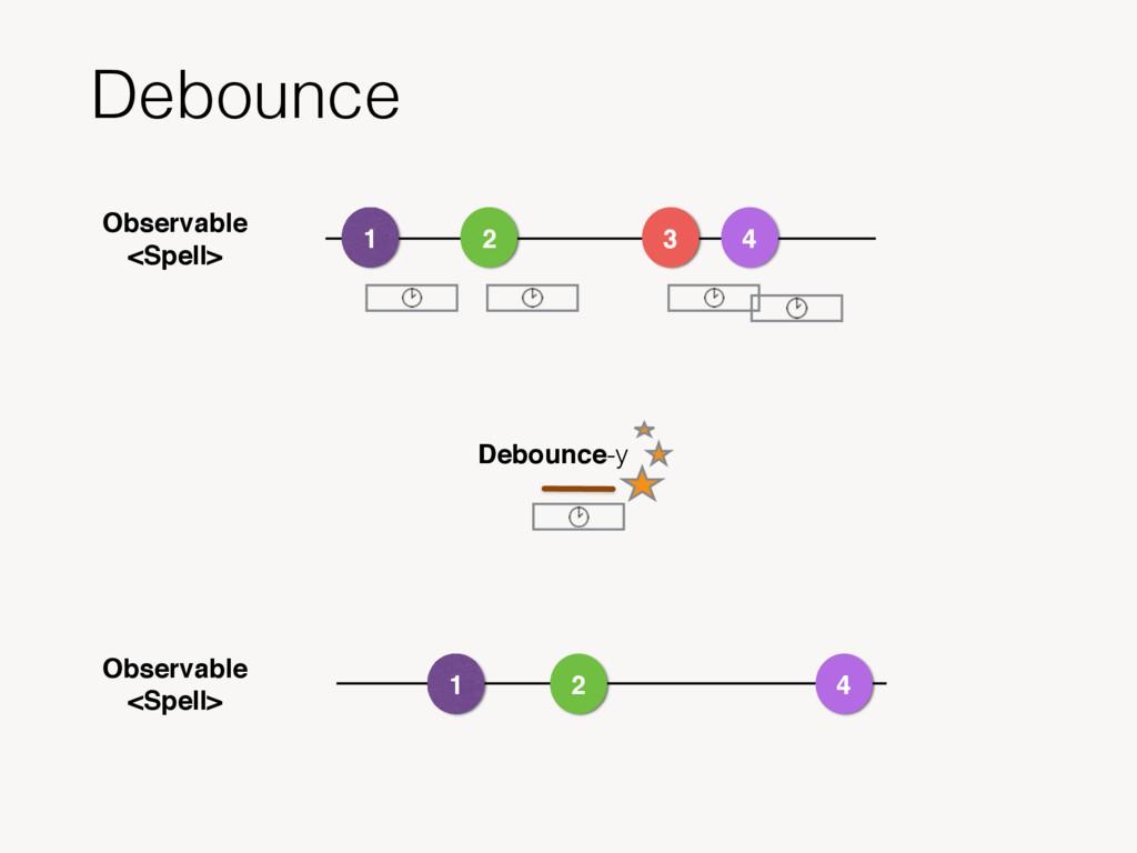 Debounce-y Debounce Observable <Spell> 1 2 3 4 ...