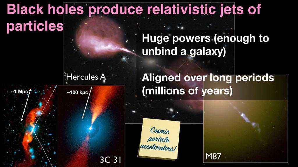 Hercules A 3C 31 ~1 Mpc ~100 kpc M87 Cosmic par...