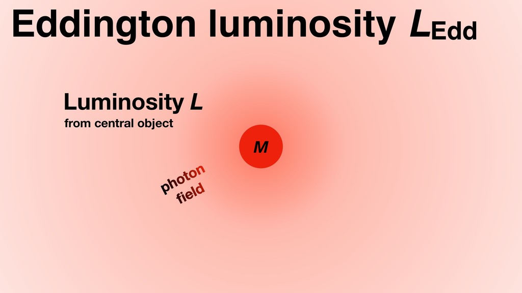 Eddington luminosity LEdd M Luminosity L from c...