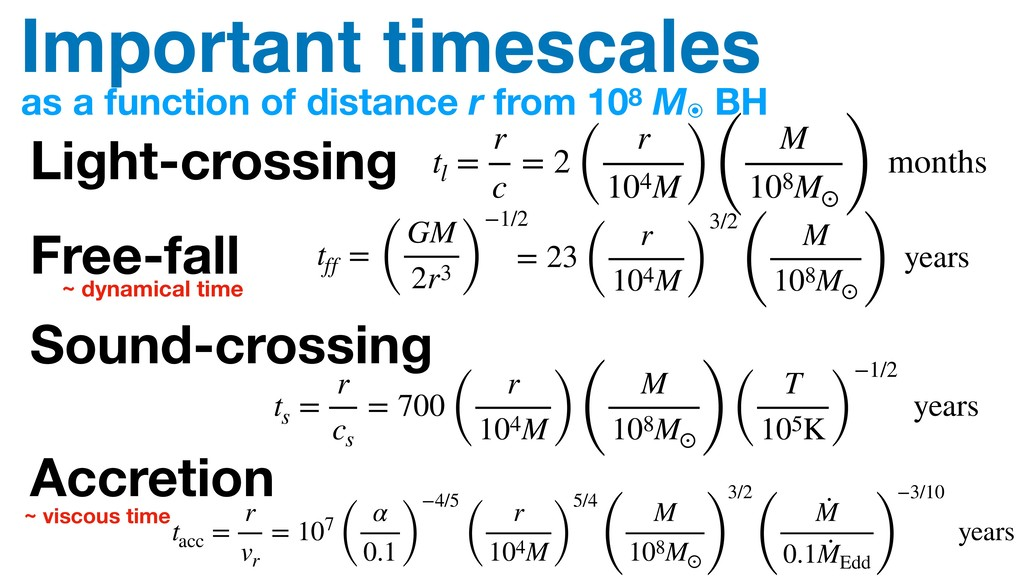 Important timescales Light-crossing t l = r c =...