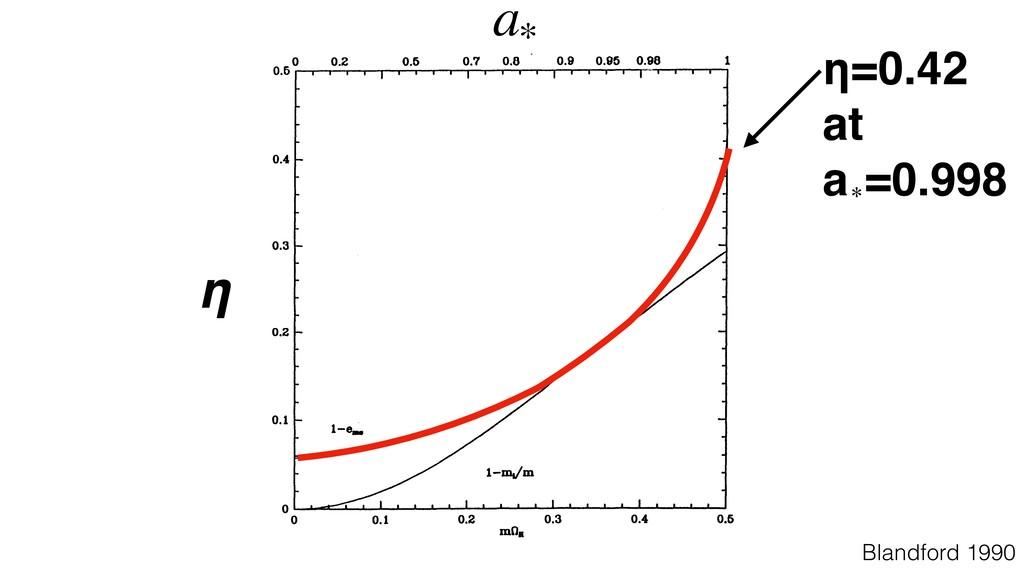 UO aim o 0.2 0.5 0.7 0.6 0.9 0.95 0.96 1 mO. (3...