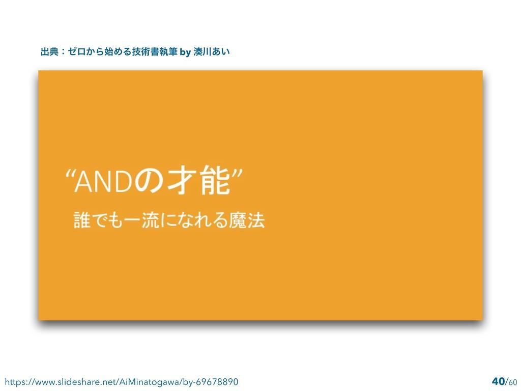 40 https://www.slideshare.net/AiMinatogawa/by-6...