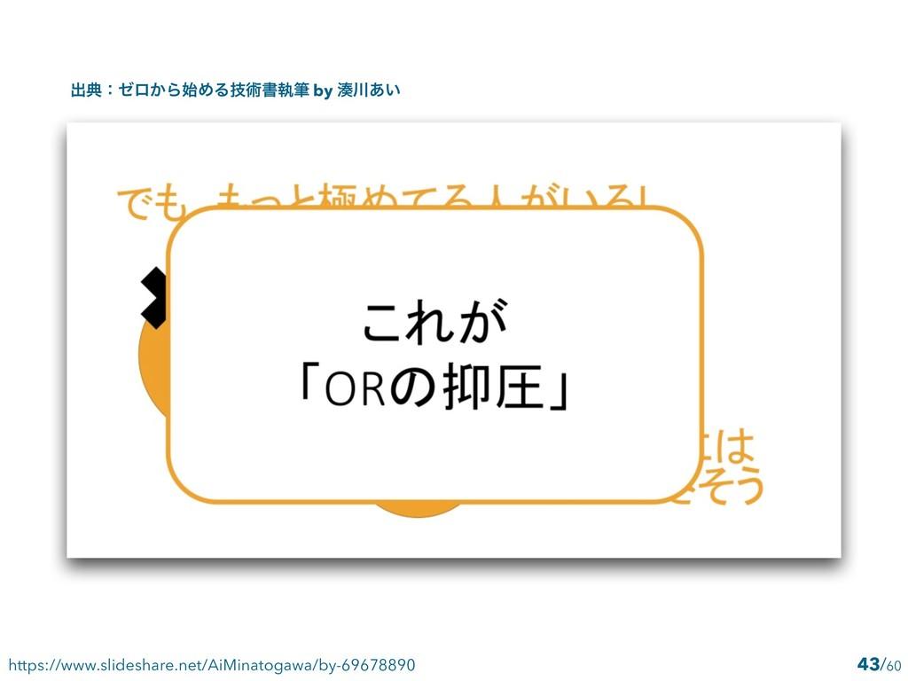 43 https://www.slideshare.net/AiMinatogawa/by-6...