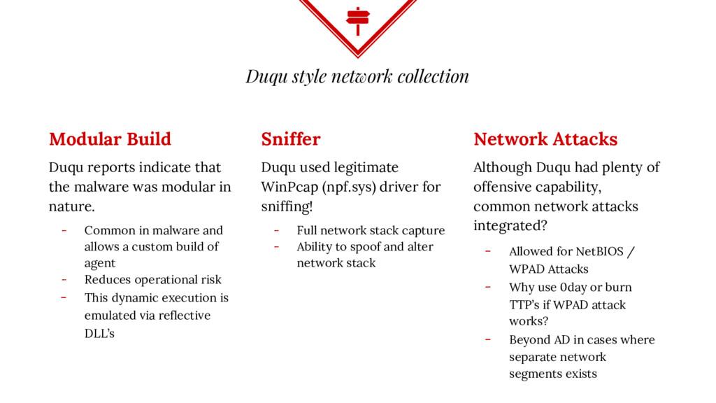 Duqu style network collection Modular Build Duq...