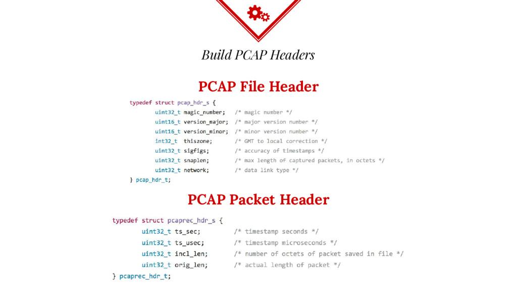 Build PCAP Headers PCAP File Header PCAP Packet...