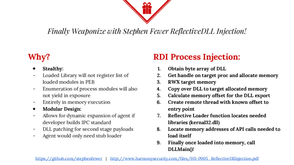 Finally Weaponize with Stephen Fewer Reflective...