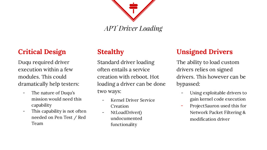 APT Driver Loading Critical Design Duqu require...