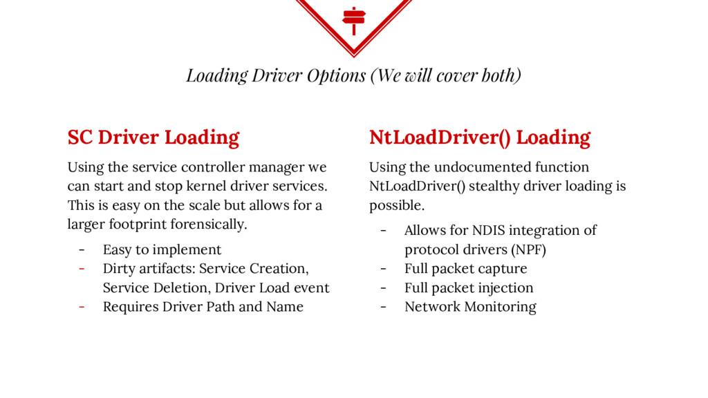 SC Driver Loading Using the service controller ...