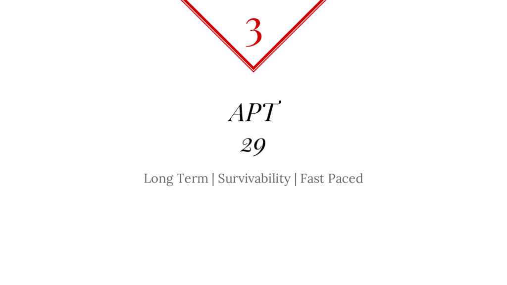 APT 29 Long Term | Survivability | Fast Paced 3