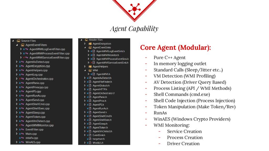 Agent Capability Core Agent (Modular): - Pure C...