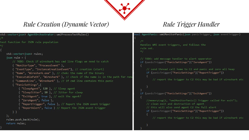 Rule Creation (Dynamic Vector) Rule Trigger Han...