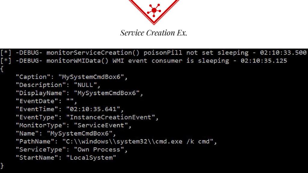Service Creation Ex.