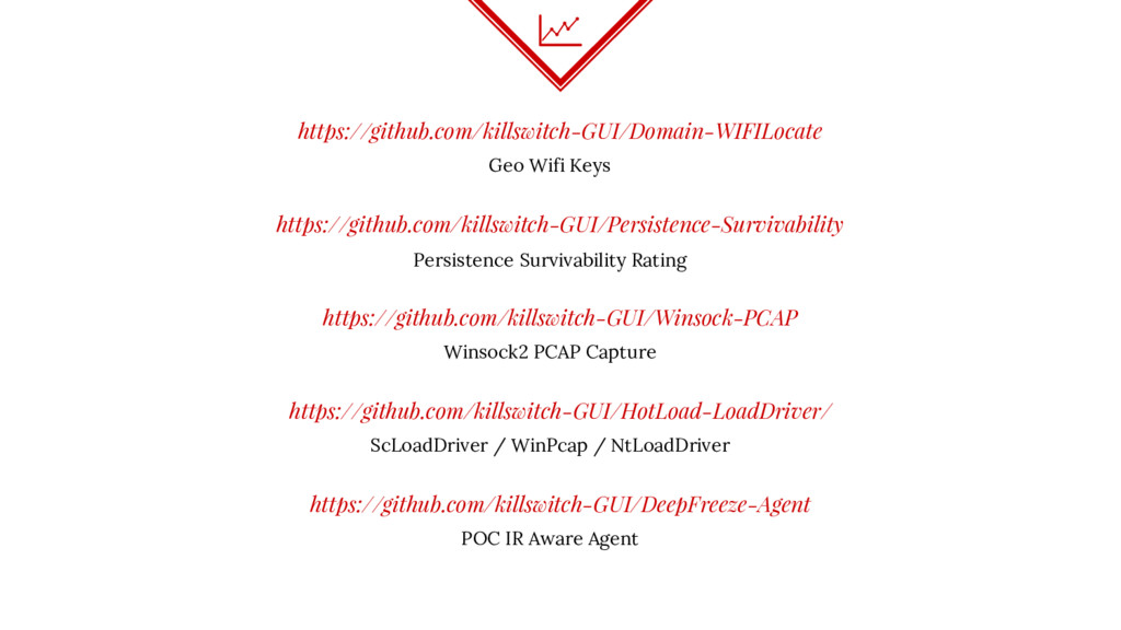 https://github.com/killswitch-GUI/Domain-WIFILo...