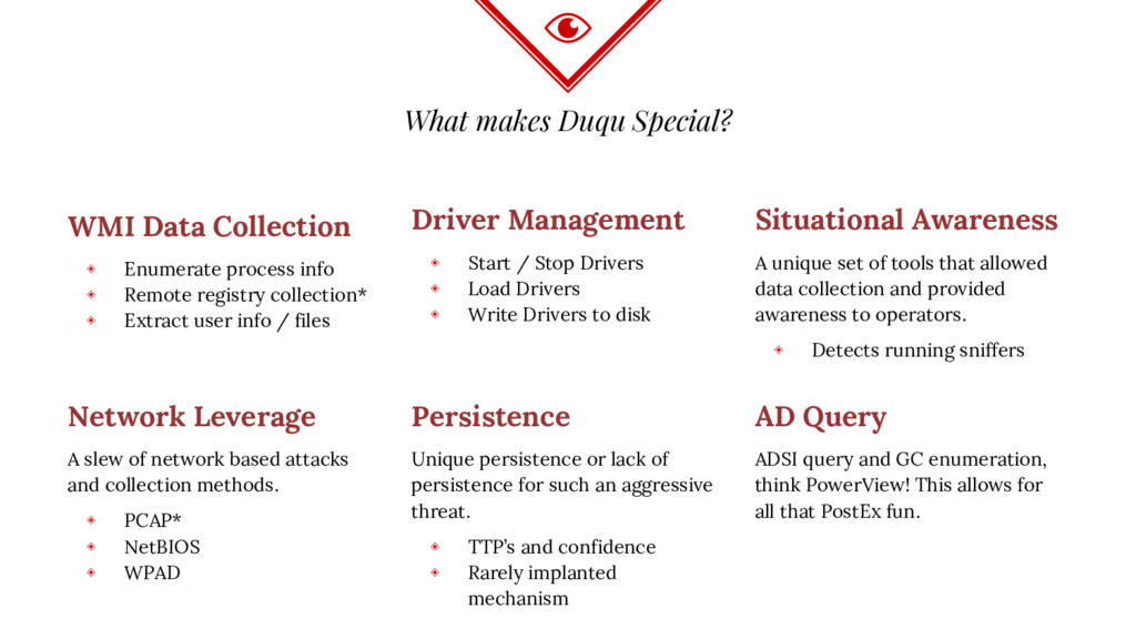 What makes Duqu Special? WMI Data Collection ◈ ...