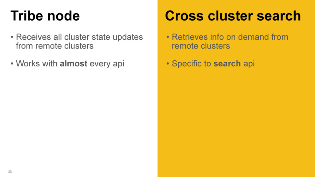• Receives all cluster state updates from remot...