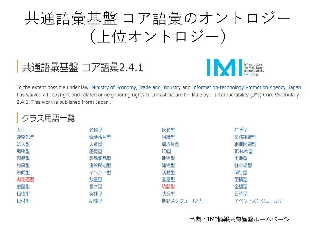 共通語彙基盤 コア語彙のオントロジー (上位オントロジー) 出典:IMI情報共有基盤ホームページ