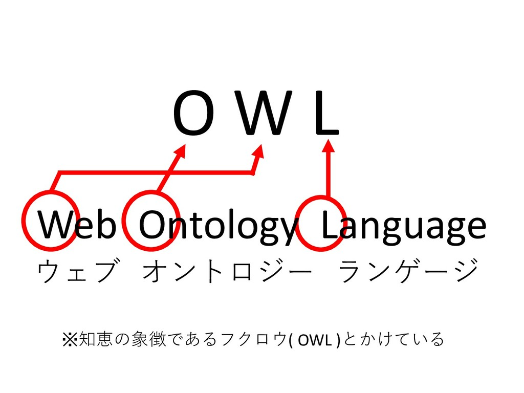 ウェブ オントロジー ランゲージ Web Ontology Language O W L ※知...