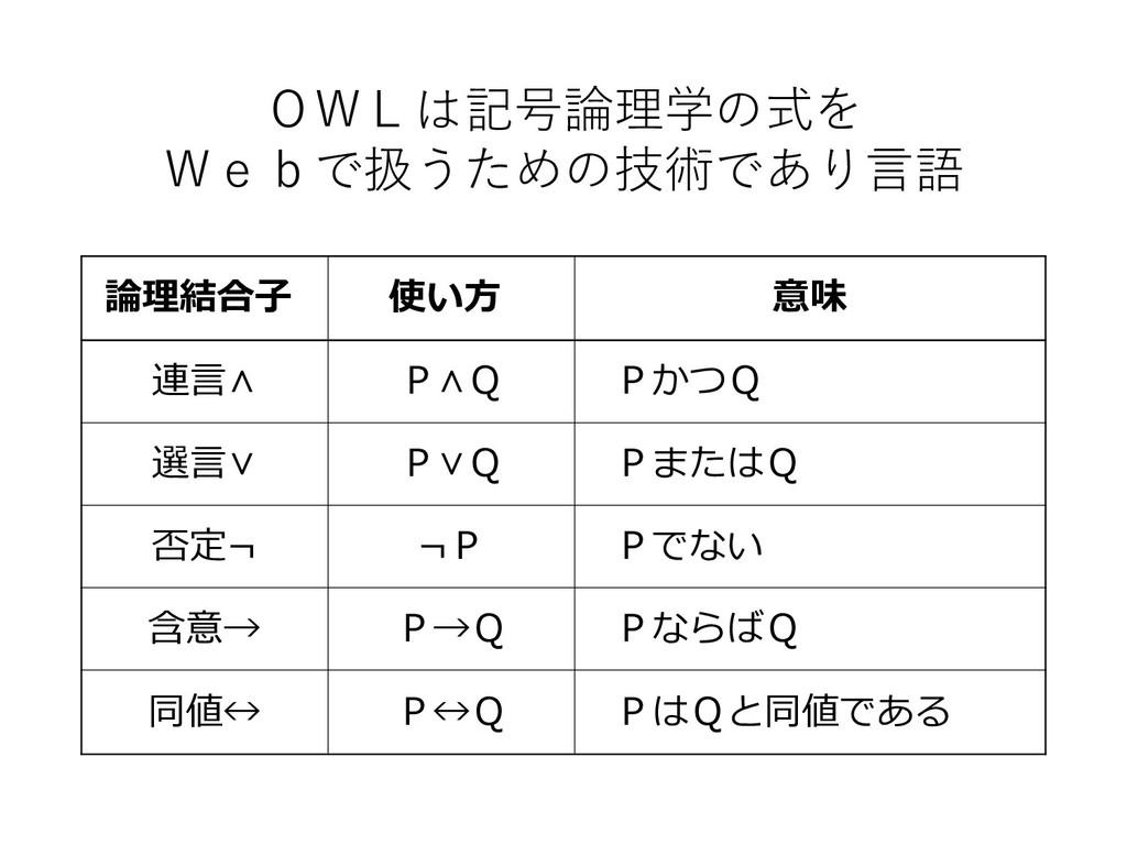 OWLは記号論理学の式を Webで扱うための技術であり言語 論理結合子 使い方 意味 連言∧ ...