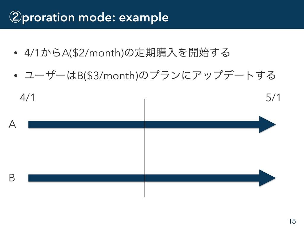ᶄproration mode: example • 4/1͔ΒA($2/month)ͷఆظߪ...