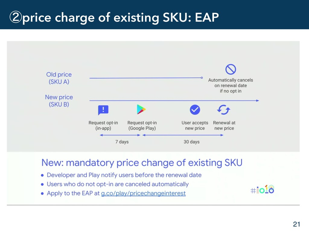 ᶄprice charge of existing SKU: EAP 21