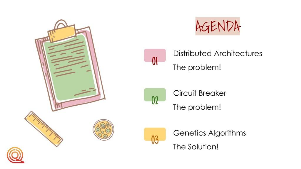 03 The problem! The Solution! 02 Genetics Algor...