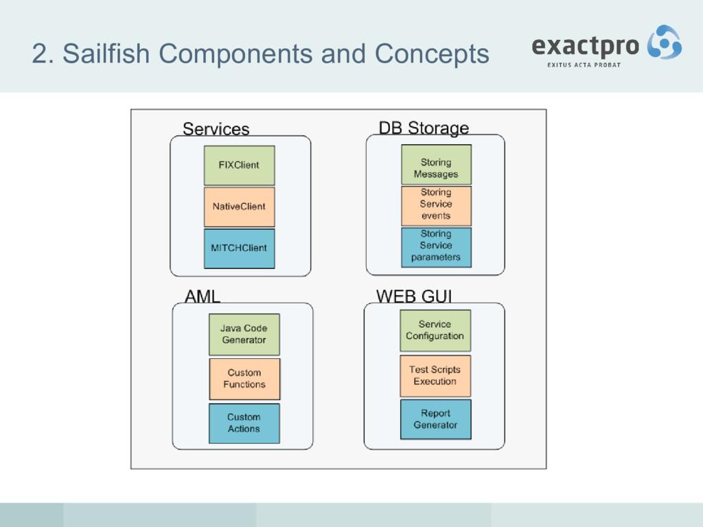2. Sailfish Components and Concepts