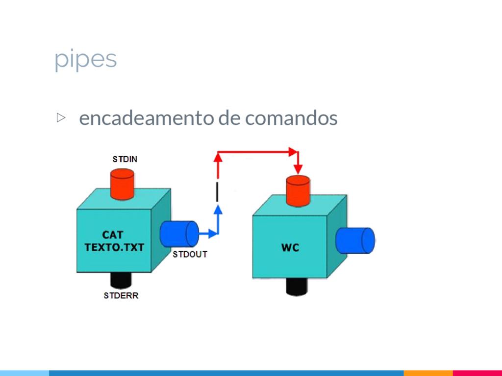 pipes ▷ encadeamento de comandos