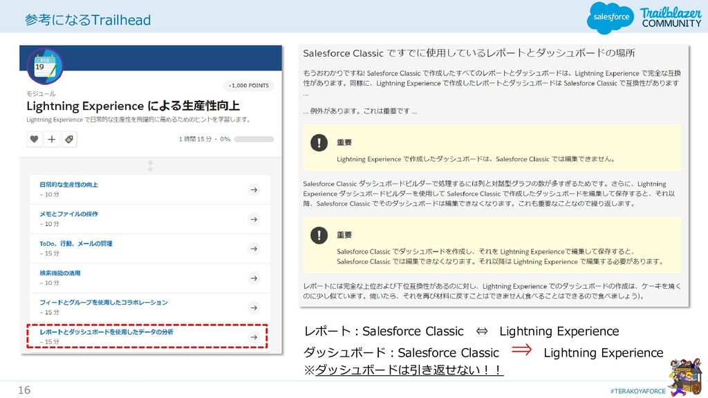 #TERAKOYAFORCE 16 参考になるTrailhead レポート:Salesforc...
