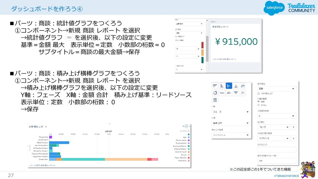 #TERAKOYAFORCE 27 ダッシュボードを作ろう④ ■パーツ:商談:統計値グラフをつ...