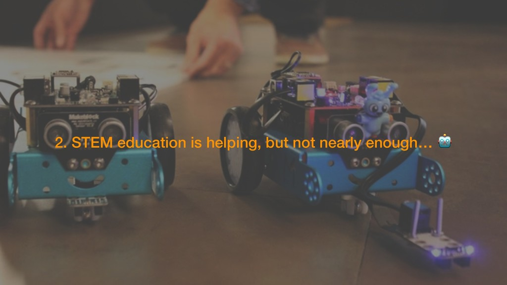 2. STEM education is helping, but not nearly en...