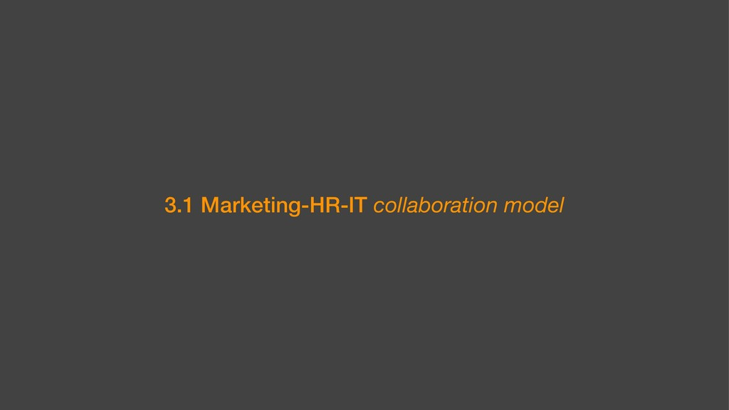 3.1 Marketing-HR-IT collaboration model