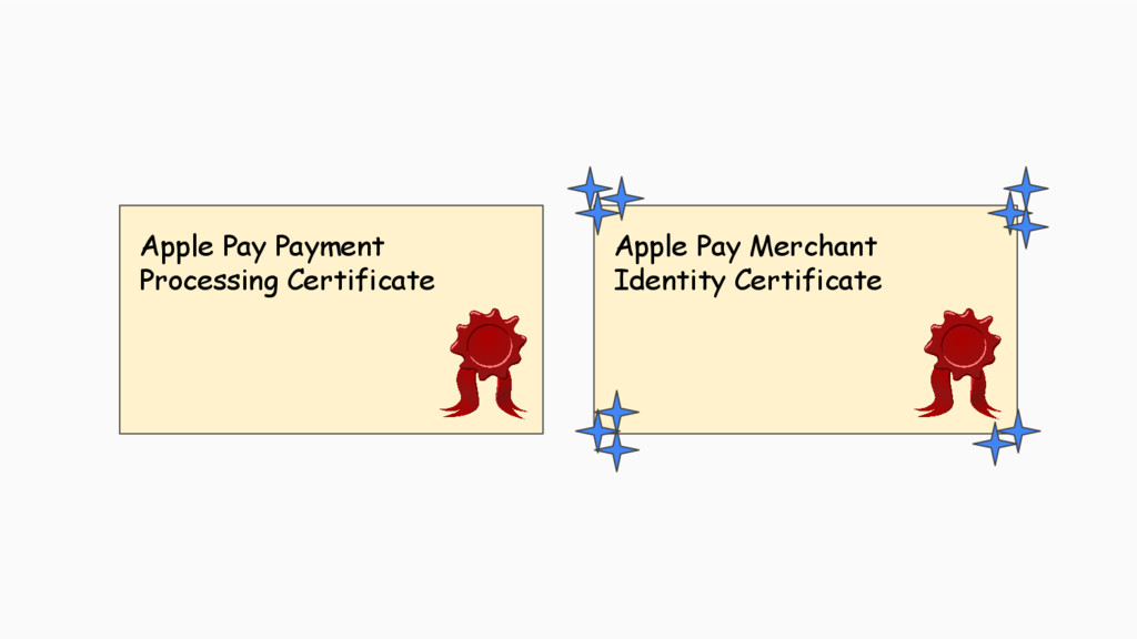 Apple Pay Payment Processing Certificate Apple ...
