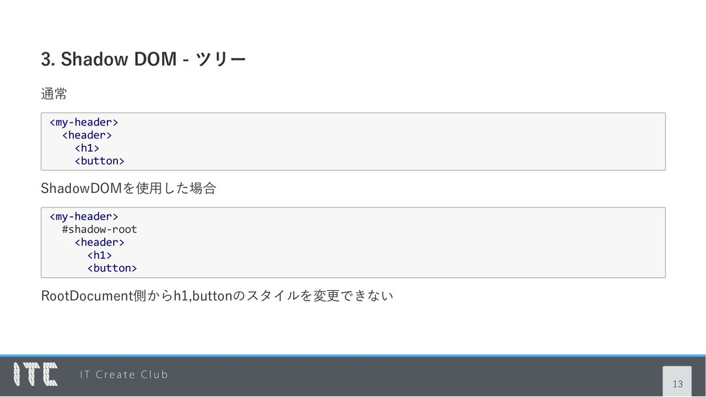 3. Shadow DOM ‑ ツリー 通常 <my‐header> <header> <h1...