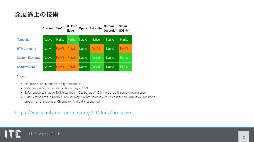 発展途上の技術 https://www.polymer‑project.org/2.0/doc...