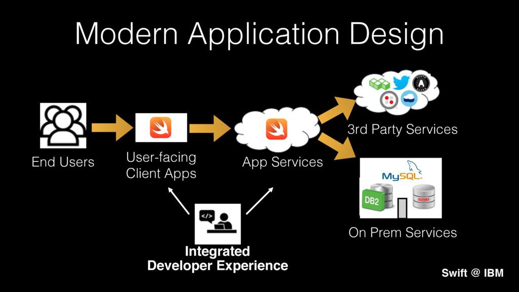 Modern Application Design! End Users! User-faci...