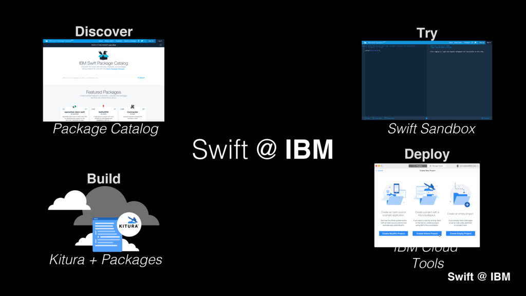 Discover Try Build IBM Cloud Tools! Package Cat...