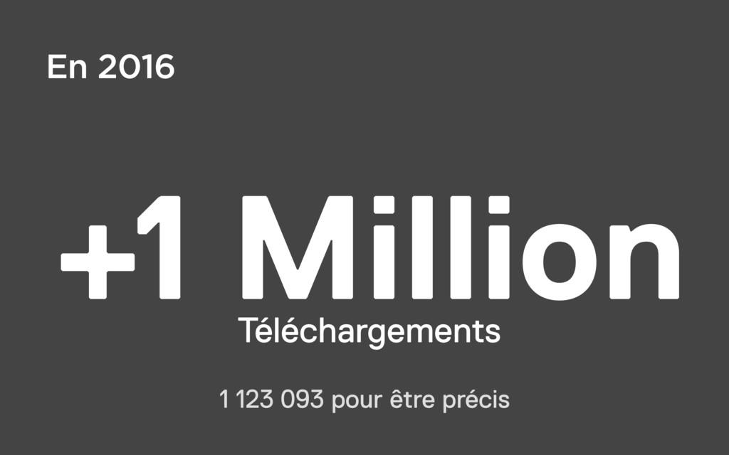 +1 Million Téléchargements En 2016 1 123 093 po...