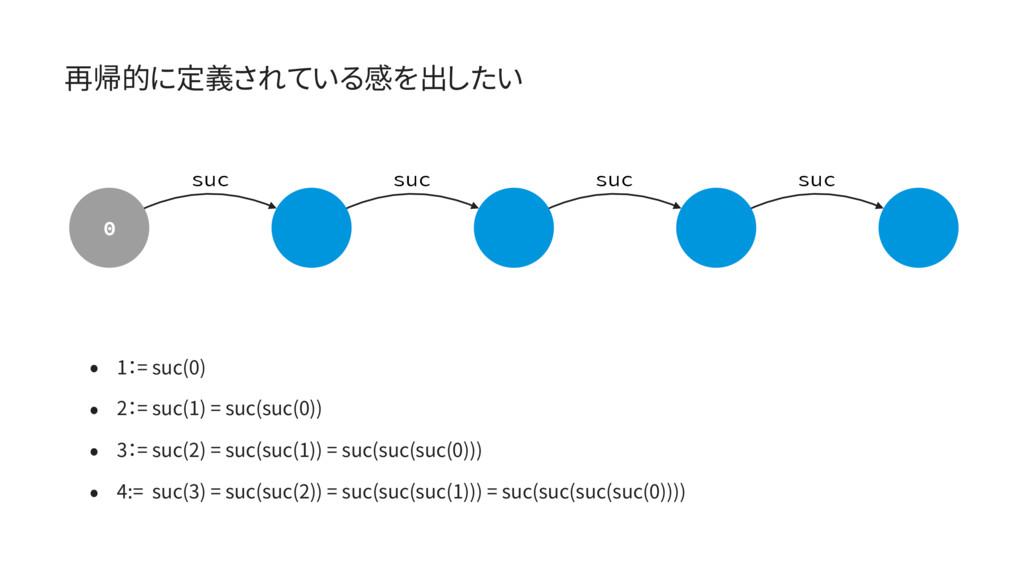再帰的に定義されている感を出したい • 1:= suc(0) • 2:= suc(1) = s...