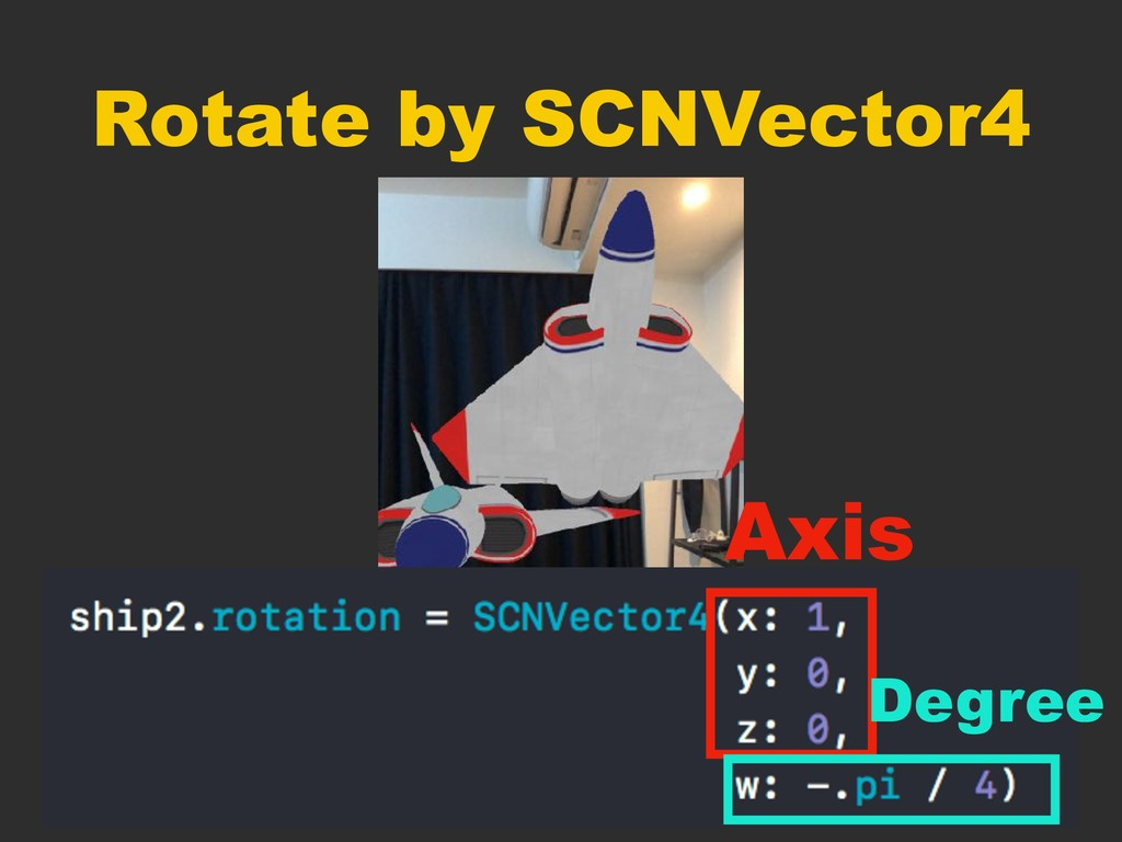 Rotate by SCNVector4 Axis Degree