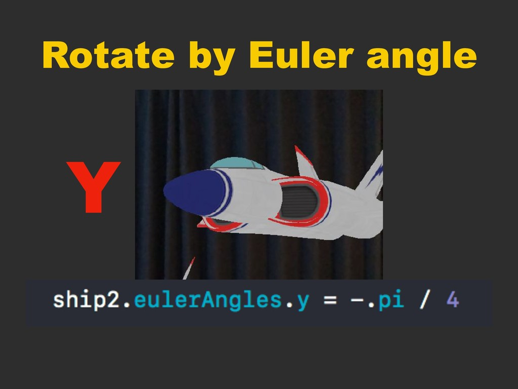 Rotate by Euler angle Y