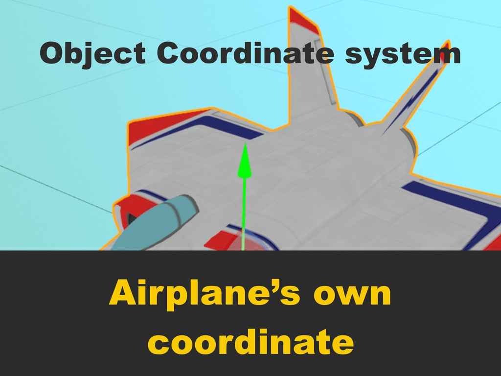 Object Coordinate system Airplane's own coordin...