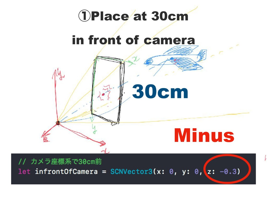 ᶃPlace at 30cm in front of camera Minus 30cm