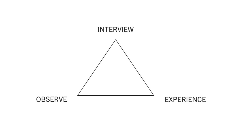 OBSERVE INTERVIEW EXPERIENCE