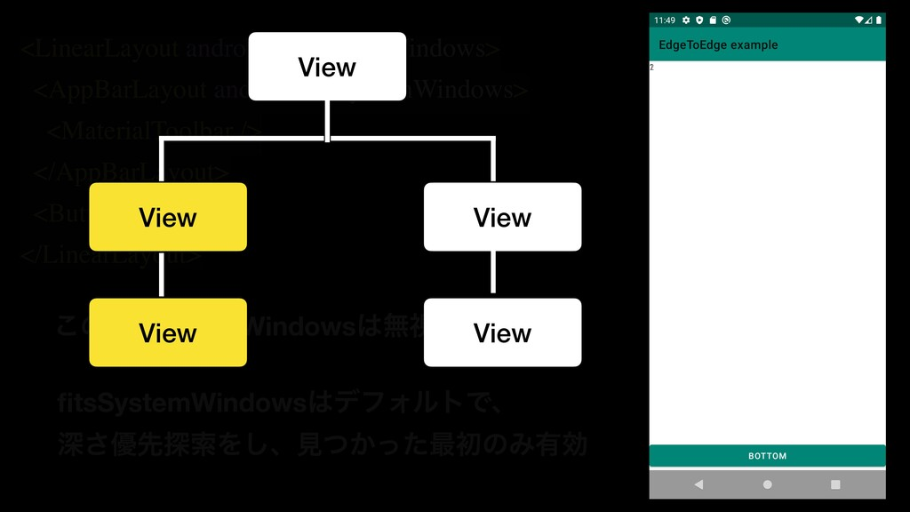<LinearLayout android:fitsSystemWindows> <AppBar...