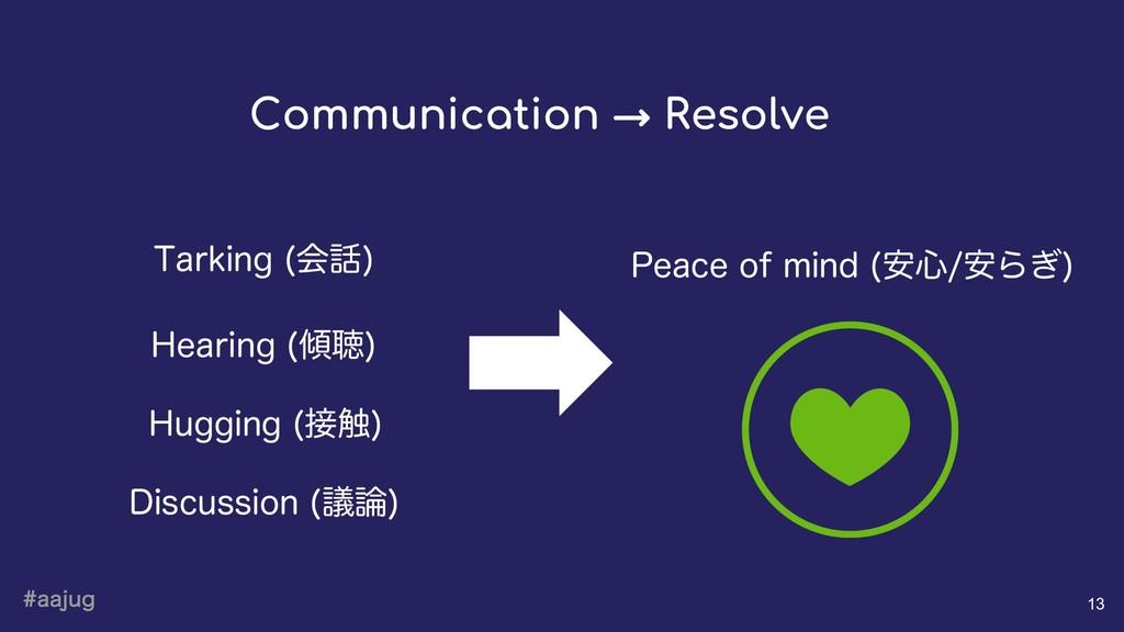 BBKVH 13 Communication → Resolve )FBSJOH ௌ  ...